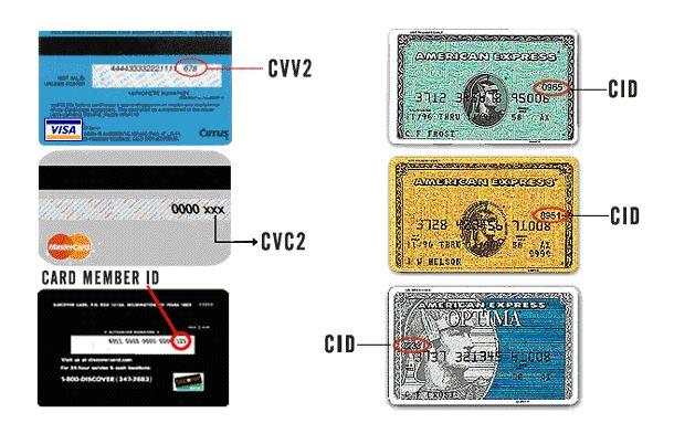 Коды безопасности на разных типах карт