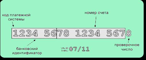 Почему можно увидеть 18 цифр на карте Сбербанка?