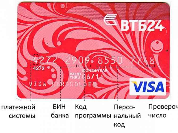 Обзор красной карты ВТБ24 Master Account