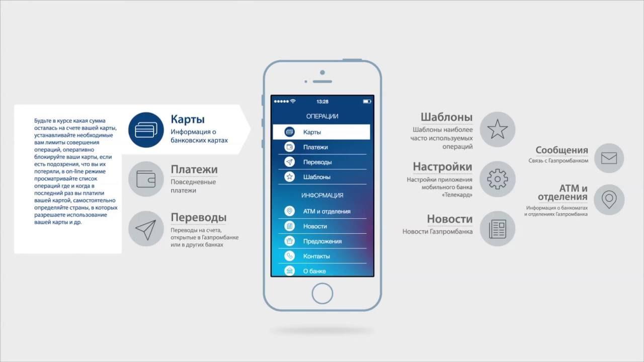 Обзор системы «Телекард» от Газпромбанка: подключение, добавление карты, услуги