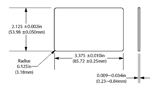Все про размер кредитной карты: стандарты, сантиметры и миллиметры