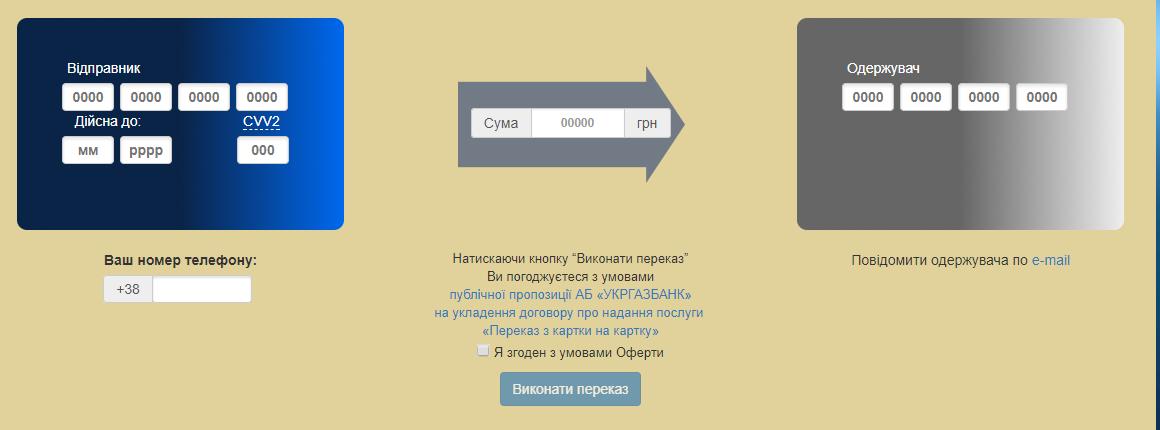 [Вопрос] Укргазбанк: перевод с карты на карту