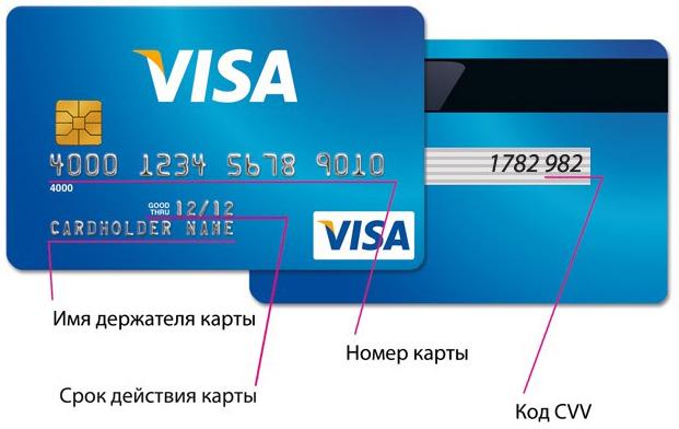 Moneyveo UA кредит на банковскую карту