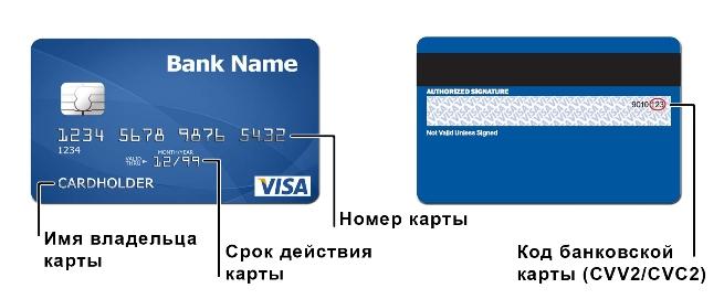 вся информация на кредитке