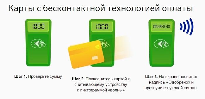 Обзор бесконтактных карт от Сбербанка: все ЗА и ПРОТИВ