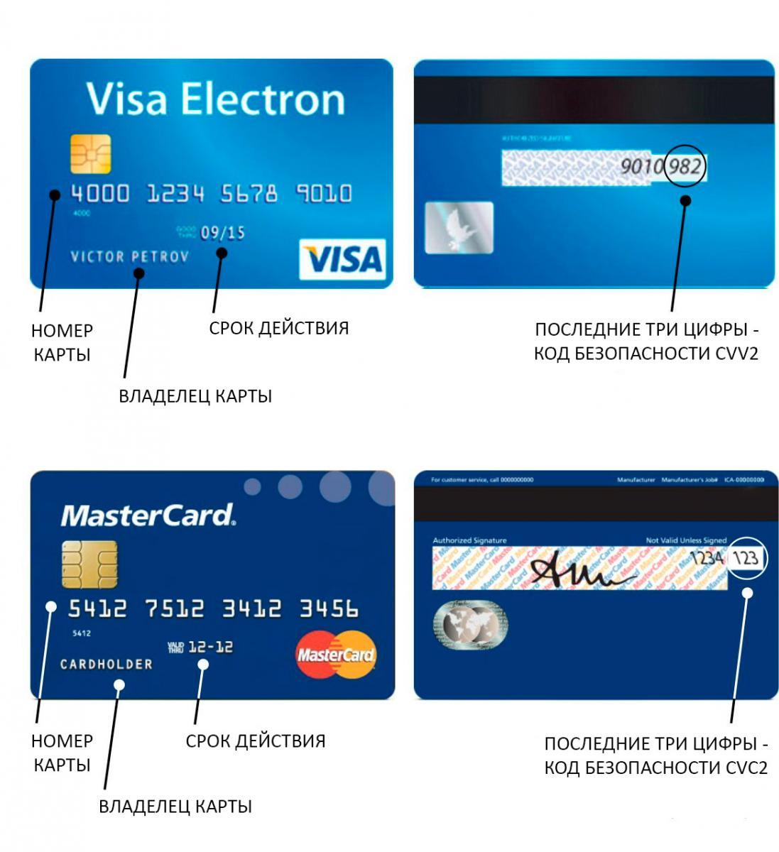 СМС ваша банковская карта заблокирована: мошенники или банк?
