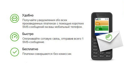 Как подключить СМС оповещение на карту Сбербанка: 3 способа
