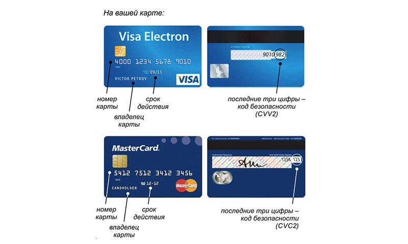 Легкий платеж МТС с банковской карты: обзор и инструкция от Картоведа