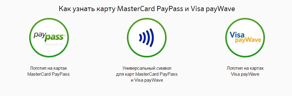 Чехол для банковской карты: обзор экранированной защиты бесконтактных платежей